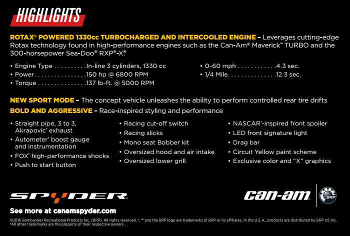 Can-Am Spyder Turbo Concept- NASCAR Inspired - Lamonster Garage